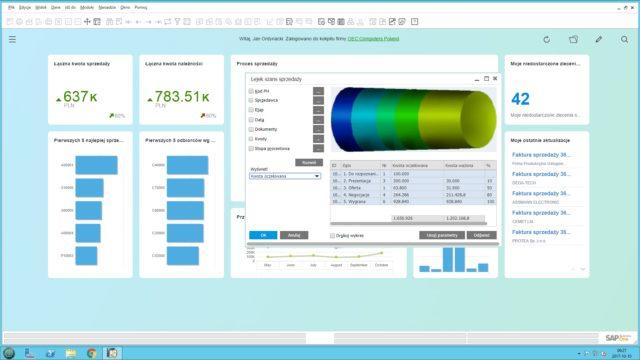 Porady użytkowe SAP Business One HANA – wsparcie działu sprzedaży