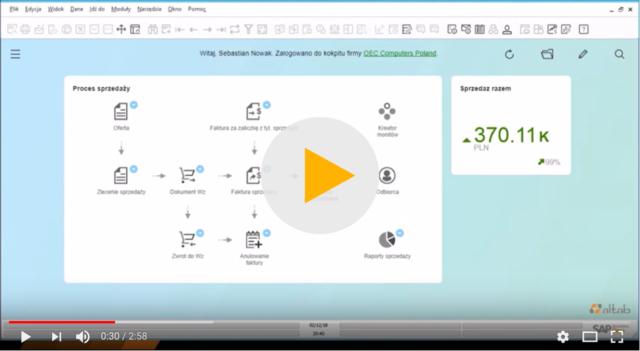 Nawigacja w SAP Business One za pomocą Ctrl+Tab