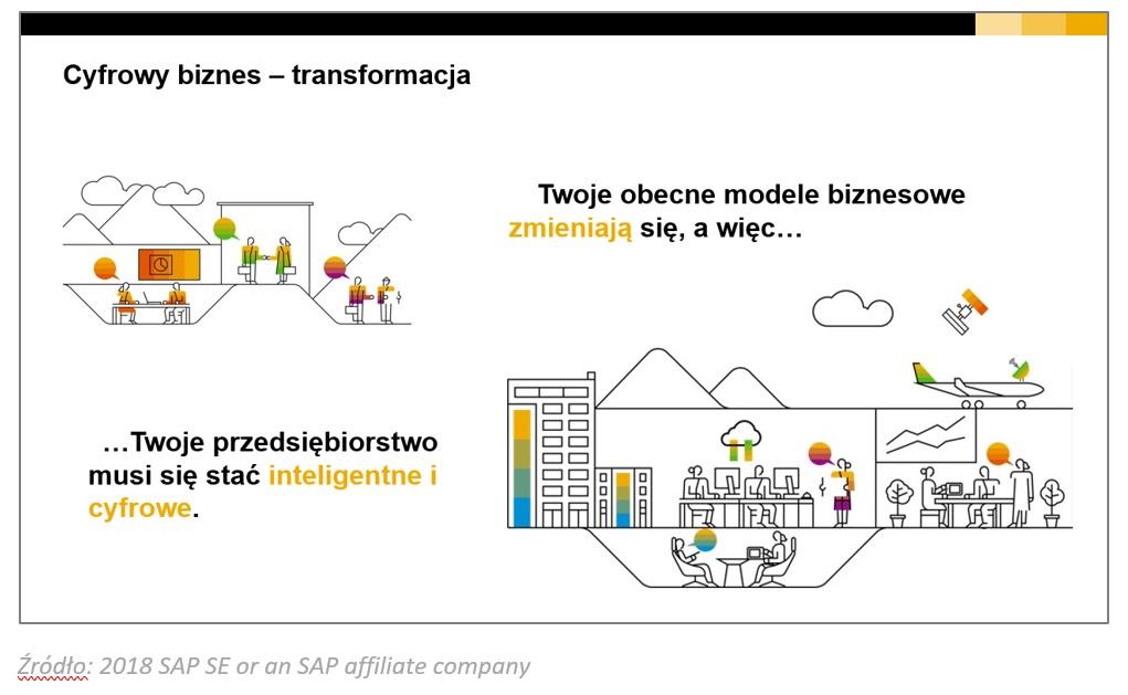 SAP przyjazny transformacji cyfrowej