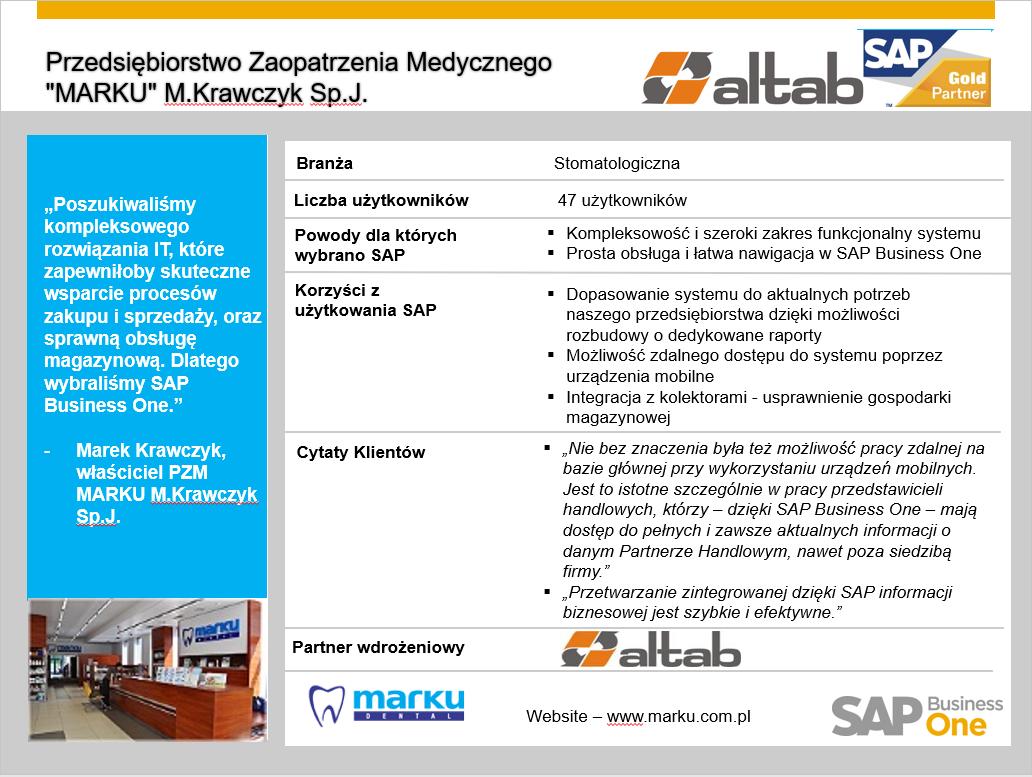 Szybkie przetwarzanie informacji z SAP Business One