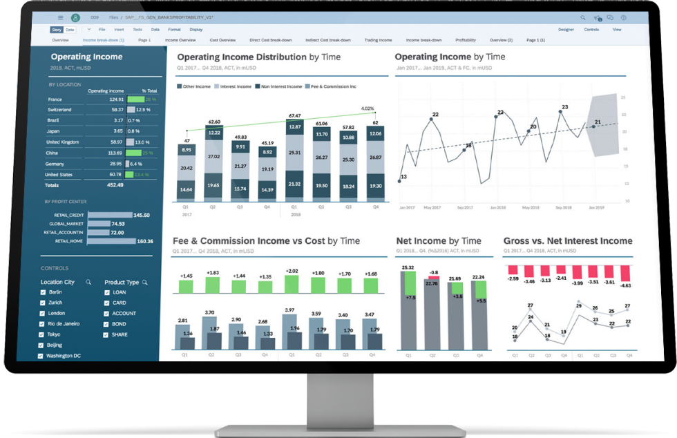 SAP Analytics Cloud ekran