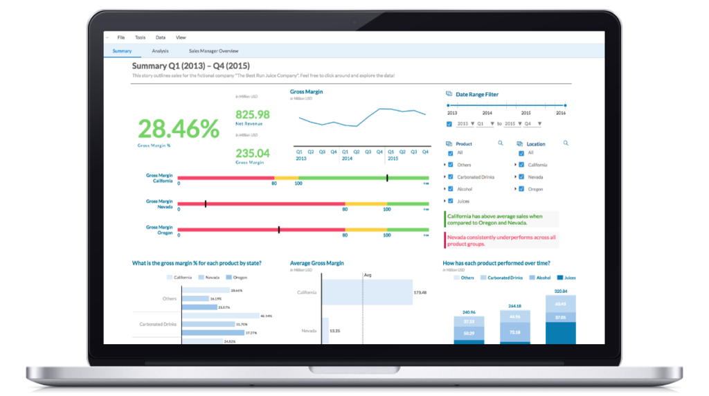 SAP Analytics Cloud analityka