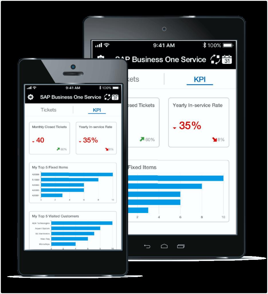 Analityka i raportowanie w SAP Business One