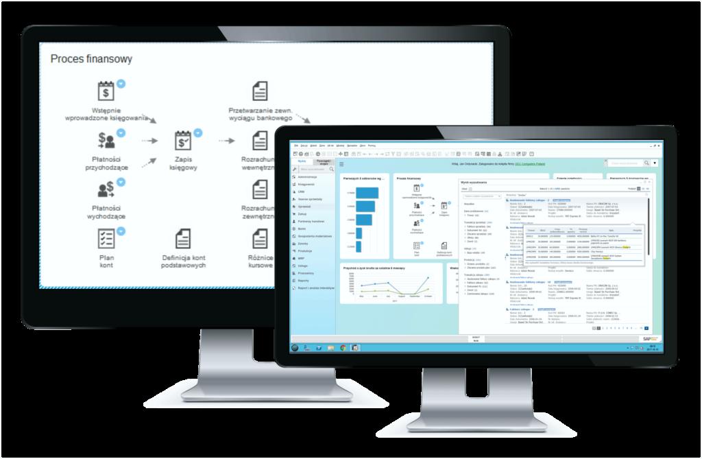 Zarządzanie finansami w SAP Business One, księgowość i kontroling.