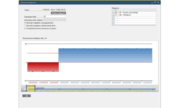 SAP Business One 10 kontrola dostępności - SAP HANA