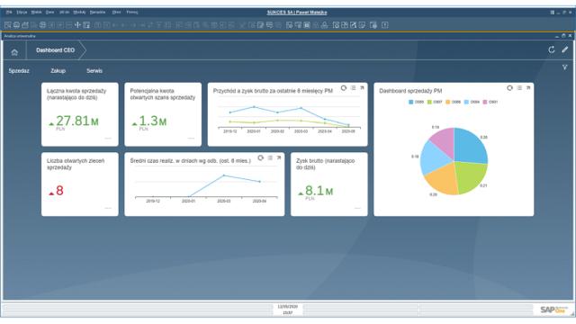 System ERP SAP