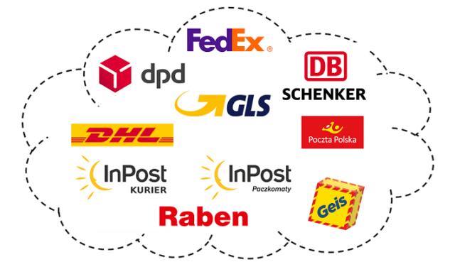 Przesyłki kurierskie w SAP Business One